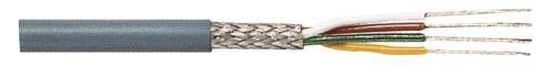 Tasker C4015 Datakabel 4 x 0,15 mm² op rol van 100 m