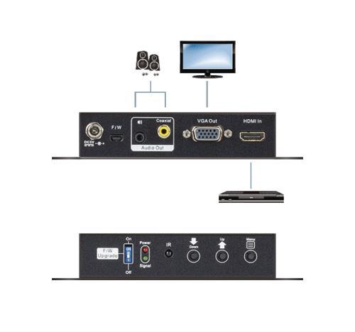 Aten VC812 HDMI to VGA Converter with Scaler