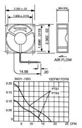 Sunon EB60251S1-0000-9999 AC ventilator 60 x 60 x 25 mm