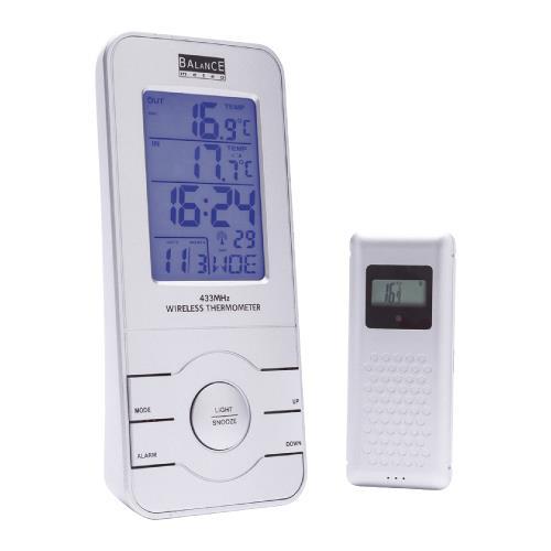 625642 Zendergestuurd temperatuurstation