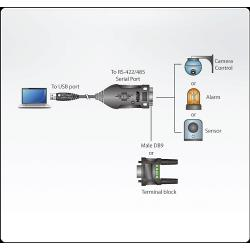 Aten UC485-AT USB 2.0-Adapter USB A Male - SUB-D 9-Pins Male Zwart